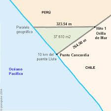 triangulo terrestre